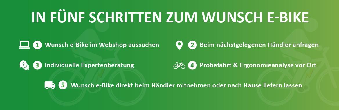 e motion e Bike Händler Österreich | e Bikes online